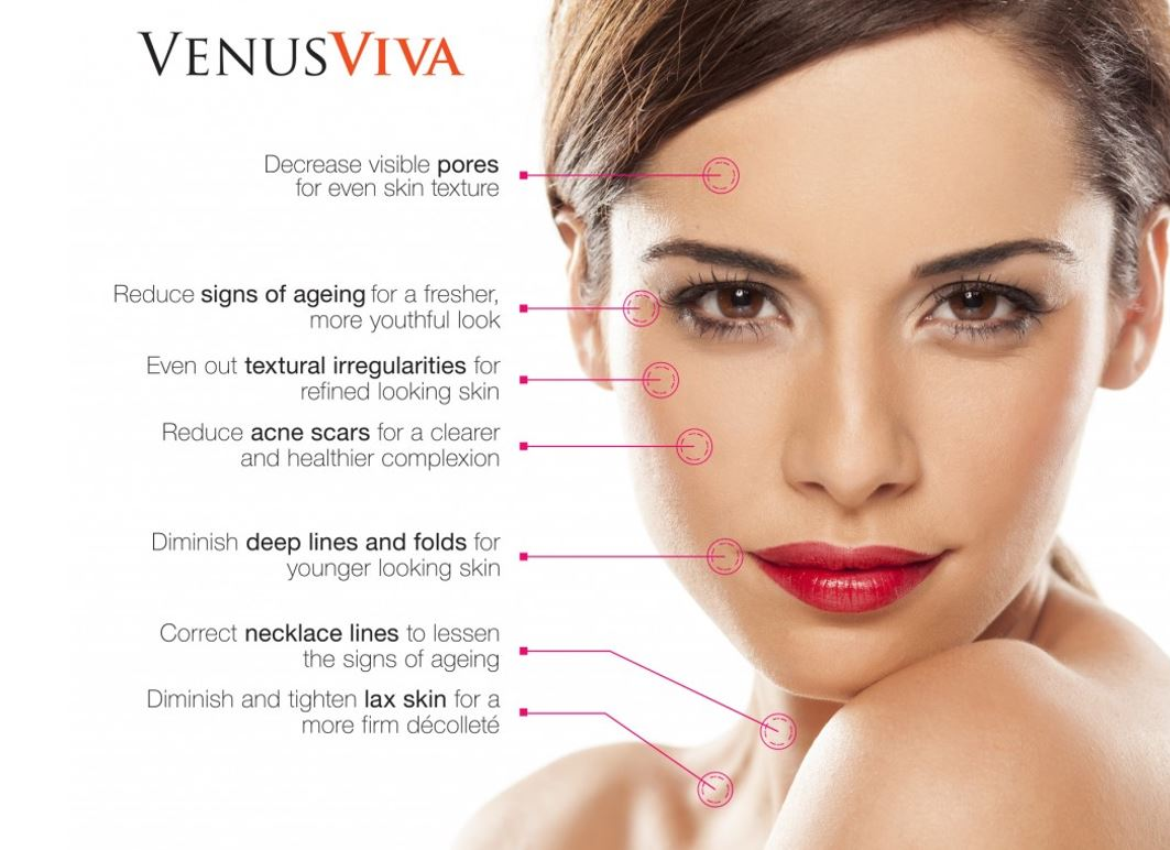 Facial Sculpting & Contouring Treatment in Chicago